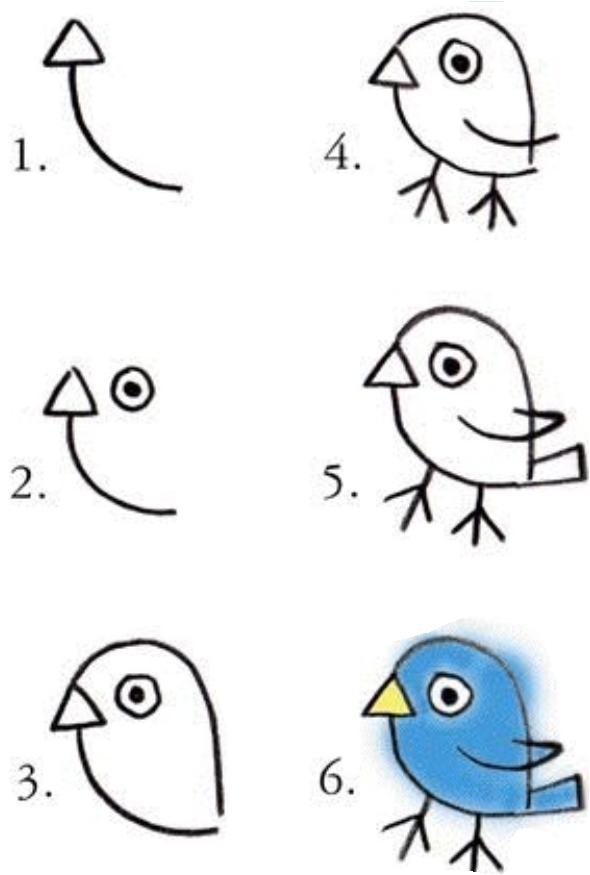 Kolay Çizim Örnekleri