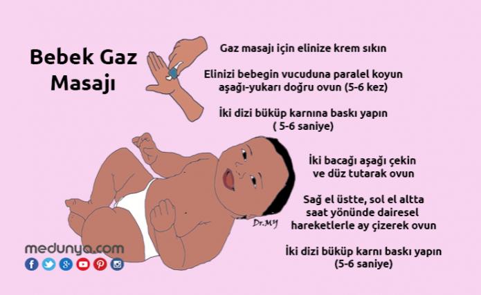 Yenidoğan Bebekte Cilt Bakımı Nasıl Olmalıdır