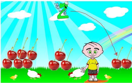 Okul Oncesi Etkinlikler Sayi Nesne Eslestirme Oyunu Egitim Icin