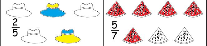 Matematik Egitim Icin Part 12