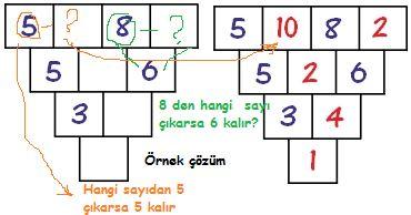 Matematik Egitim Icin Part 8