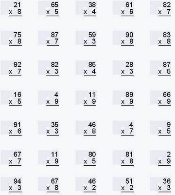 Matematik Egitim Icin